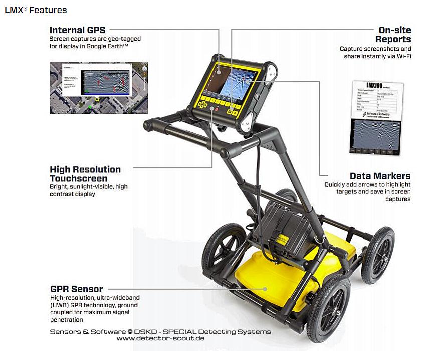 Detector-Scout | LMX100 Ground Penetrating Radar