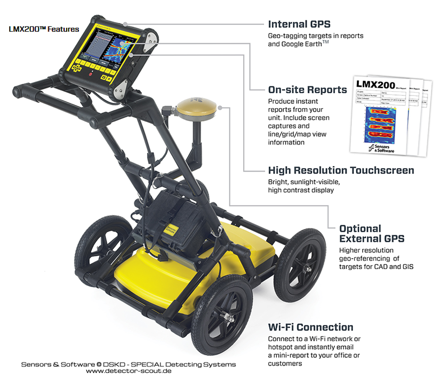 Detector-Scout | LMX200 GPR System